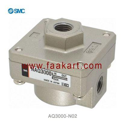 Picture of AQ3000-N02  SMC Quick Exhaust  Valve
